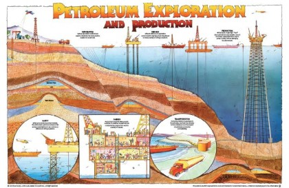 Petroleum exploration and production front. Photo credit: www.nef1.org