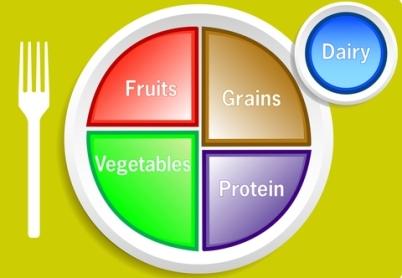 Nutrition promotion. Photo credit: jaxhomedaycare.com.