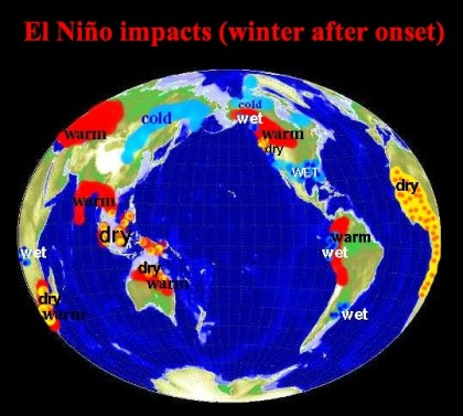 Example of an El Nino. Photo credit: waves.blogs.agu.org