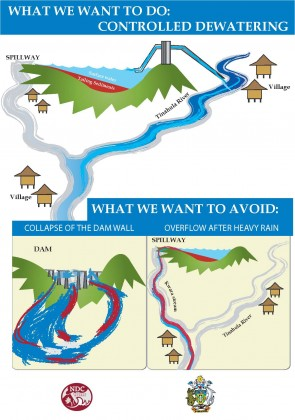 What GRMIL and the Government wants to do for dewatering. Photo credit: Government.