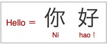 Saying hello in Chinese Mandarin. Photo credit: pasadenachinesetutoring.blogspot.com